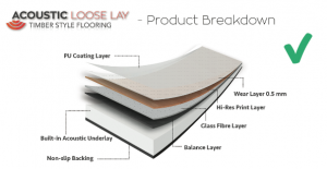 Acoustic Loose Lay - Product Breakdown