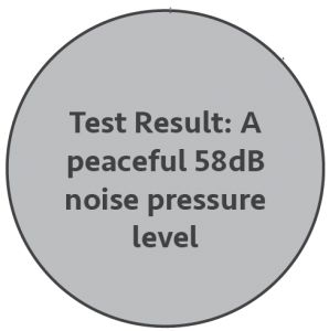 Acoustic Loose Lay Test Result on High Rise Development